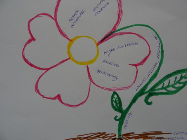 Flowers of identity