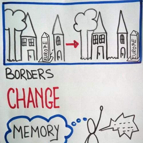 K1600_Borders-change-memory-stays