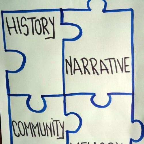 K1600_History-community-narratives-memory
